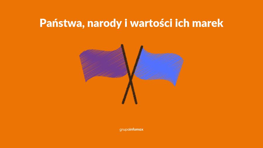 naród jako marka