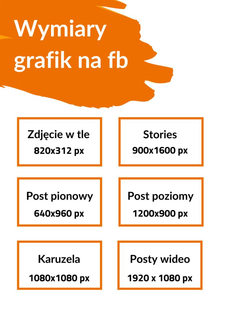 Fanpage na Facebooku - wymiary grafik